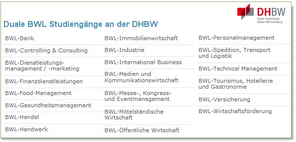 Duale Studiengänge BWL
