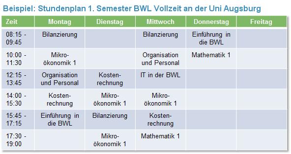 Stundenplan BWL Uni Augsburg