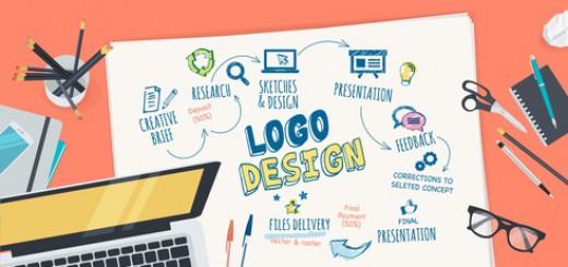 Branding mit Logo